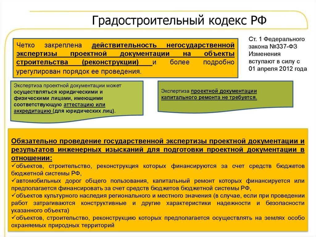 Объект капитального строительства определение из Градостроительного кодекса